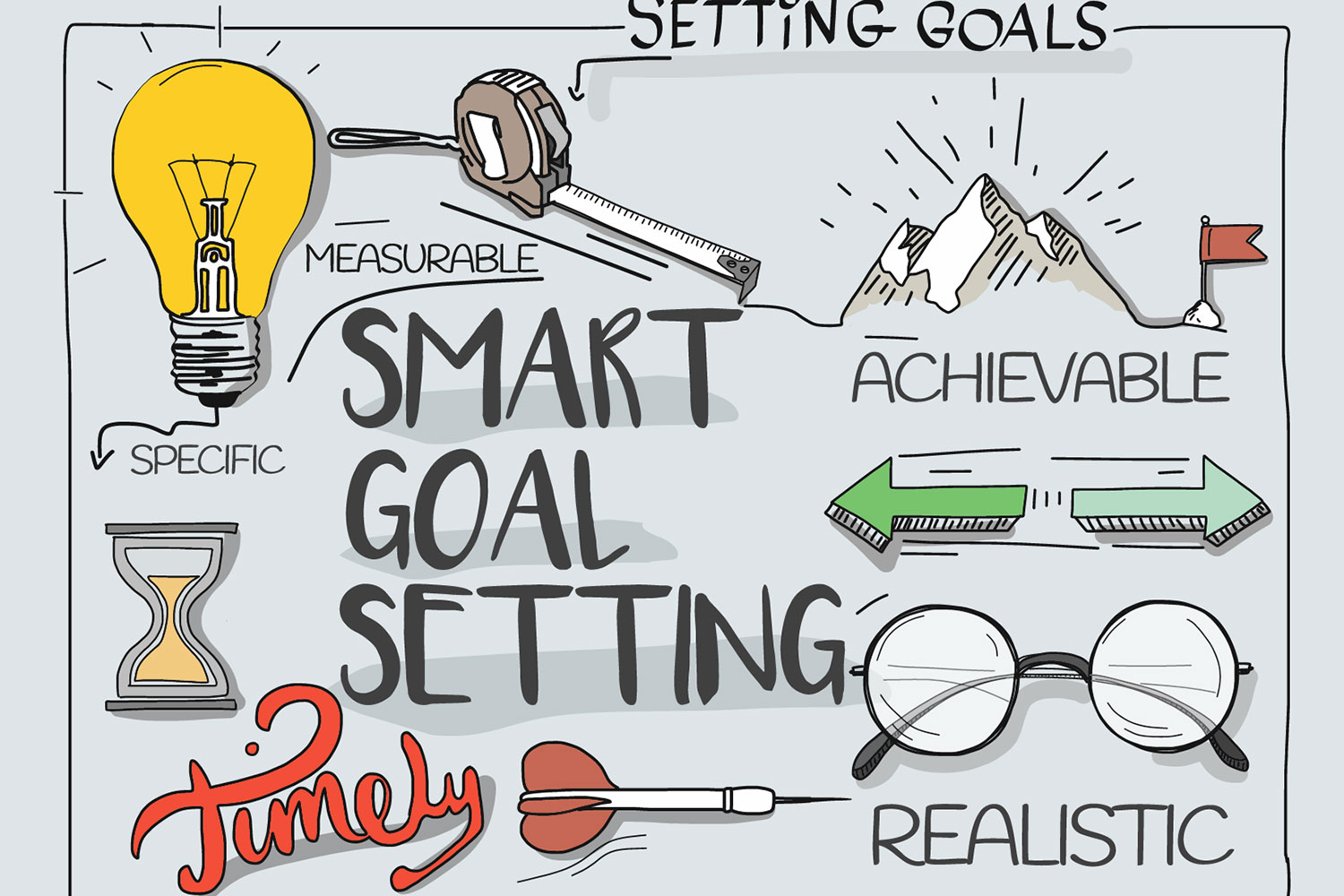 Set Your Goals the SMART Way!